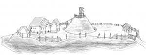 Motte and Bailey Diagram